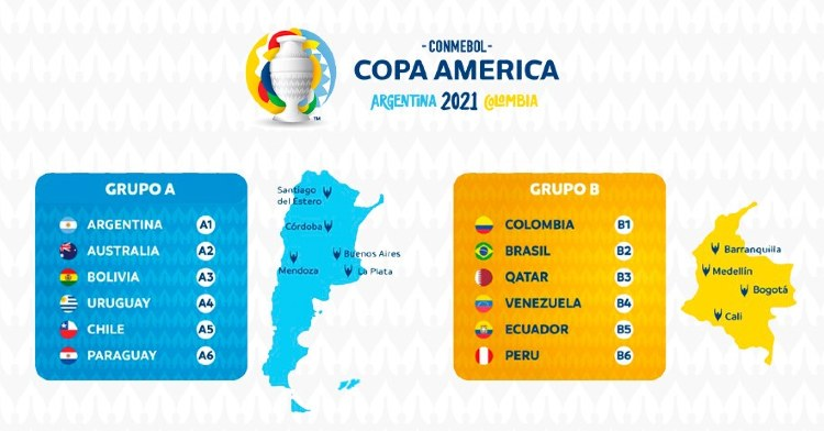 Copa America 2021 Group Stage