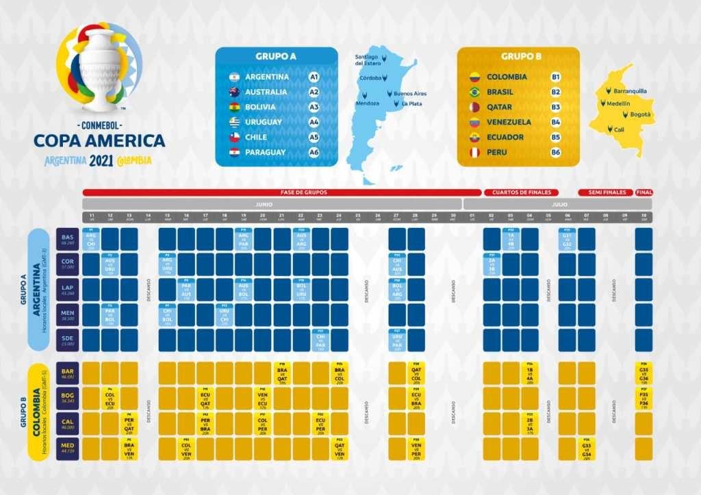 Copa America 2021 Schedule