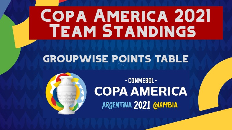 Copa America Standings 2021, Teams Points Table