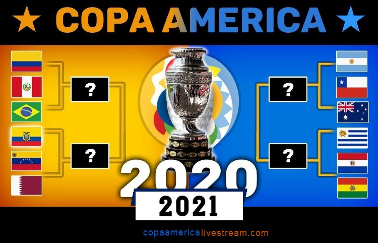 5 Contenders to Win the Copa America 2020 - Astrology Prediction 2021
