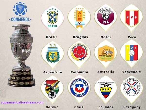 Copa America 2020 Winner Predictions Brazil